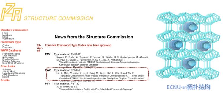 国际分子筛协会授予ECNU-21分子筛全新拓扑结构代码EWO
